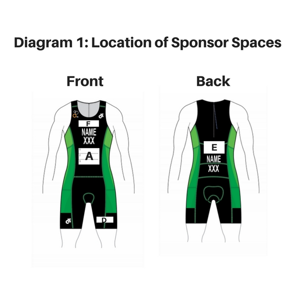 Diagram-1-Location-of-Sponsor-Spaces-1-