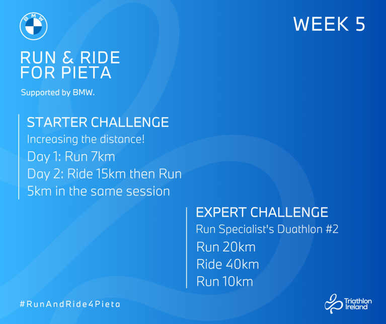 Run and Ride Week 5 Challenges