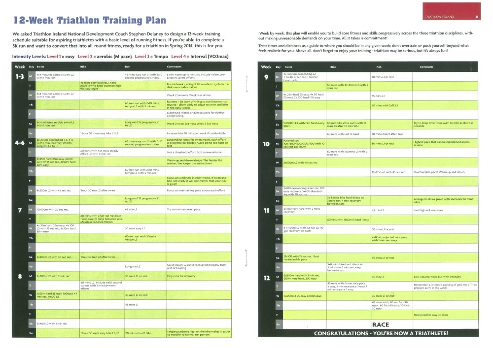 12 Week Beginner Triathlon Training Plan